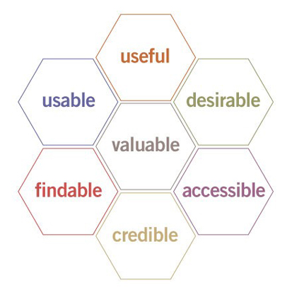 The User Experience Honeycomb