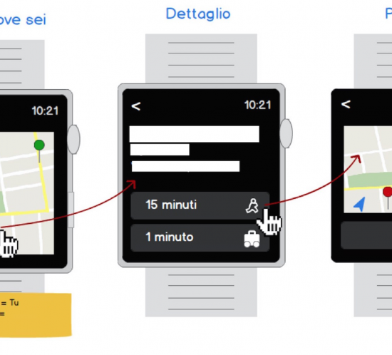 wireframe mockup design ux apple watch